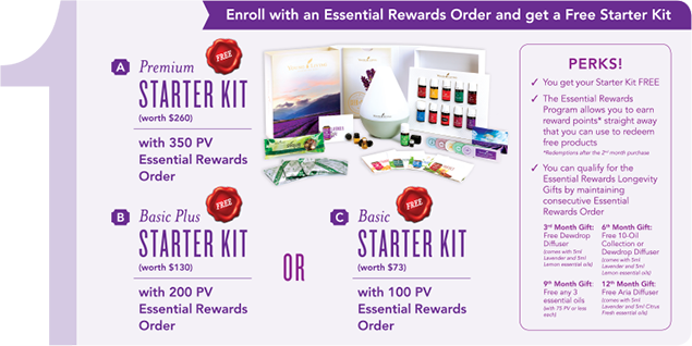Young Living Enrollment Option 1